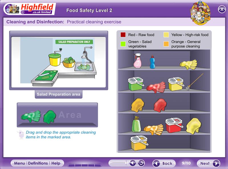 Habc Level  Food Safety
